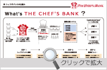 THE CHEF'S BANK の仕組(クリックで拡大します)